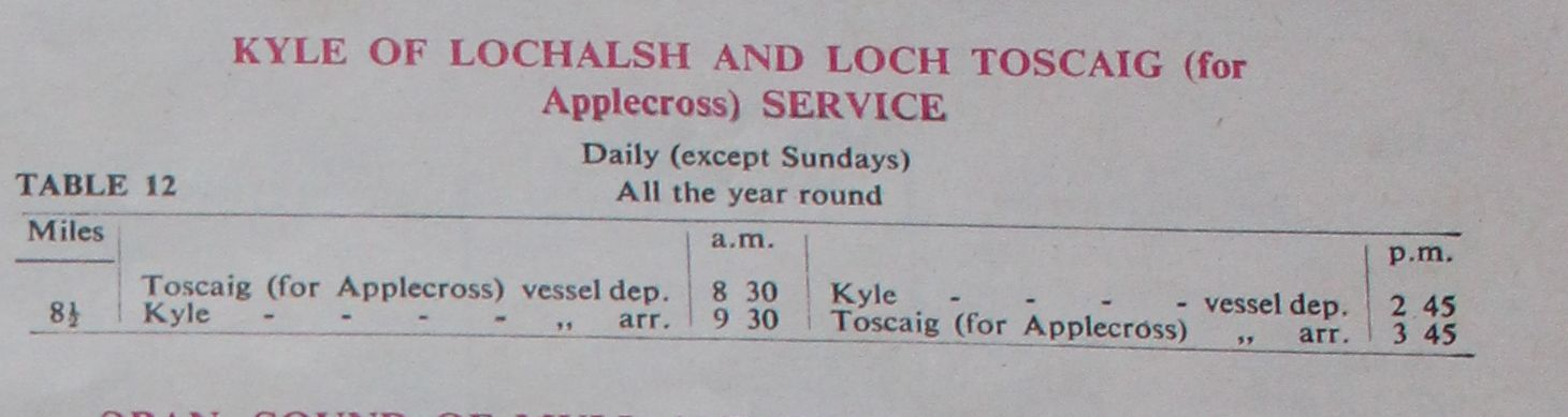 The 1963 timetable