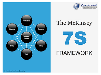 PPT: The McKinsey 7-S Framework Training Presentation