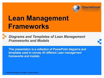 PPT: Lean Management Frameworks Training Presentation