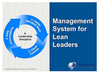 PPT: Lean Daily Management System Training Presentation