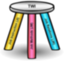 TWI program - the three legged stool by Operational Excellence Consulting