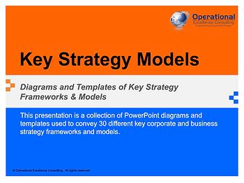 PPT: Key Strategy Frameworks & Models