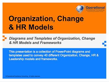 PPT: Organization, Change & HR Frameworks & Models