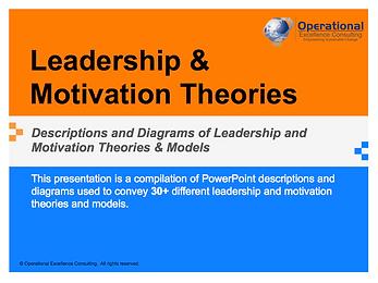 PPT: Leadership & Motivation Theories Training Presentation