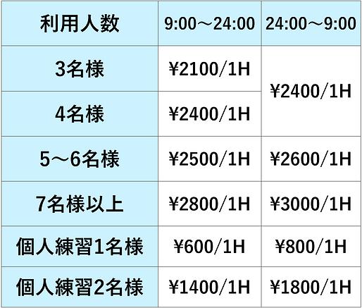 スクリーンショット 2020-02-11 1.10.11.png