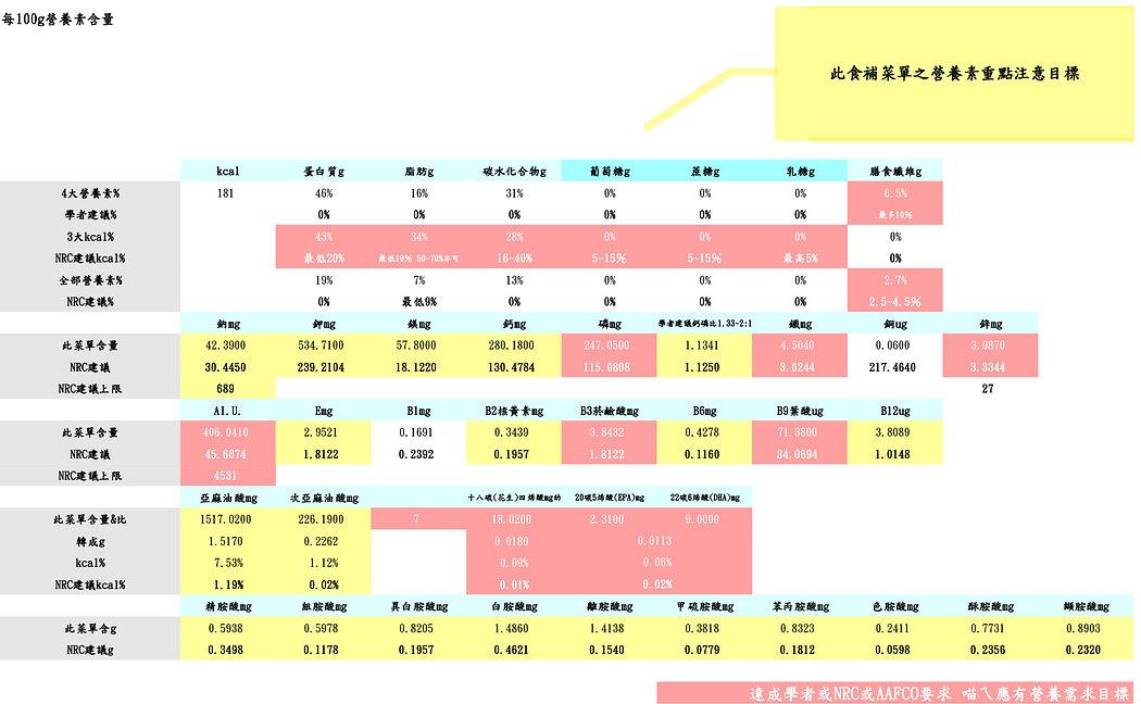 16鉀級動員吉利丸(喵ㄟ).jpg