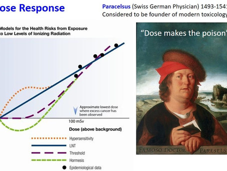 COVID-19: Does Dose Make the Poison?