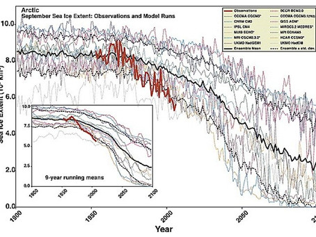 Climate and Glaciers