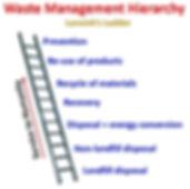 Lansink's ladder.jpg