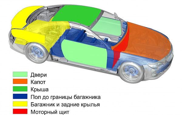 шумоизоляция автомобиля Ростов на Дону