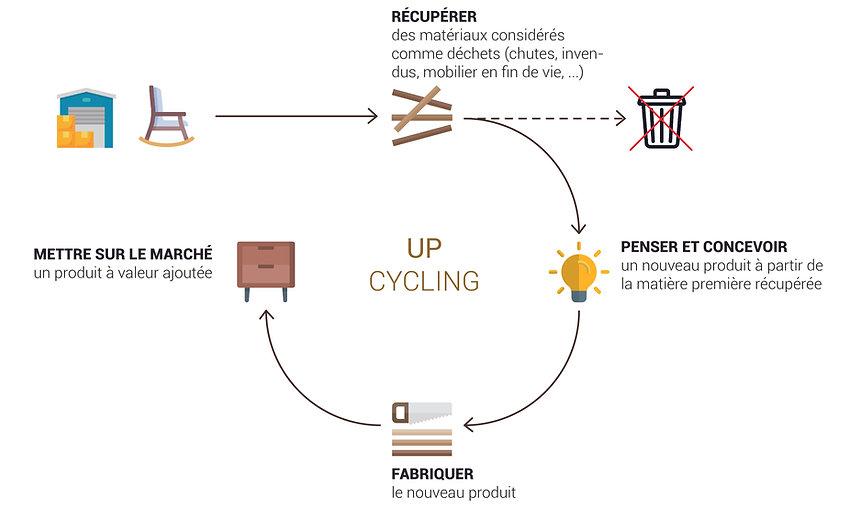 Upcycling-01.jpg