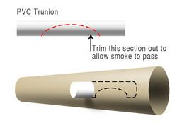 Cannon Halloween Trunion