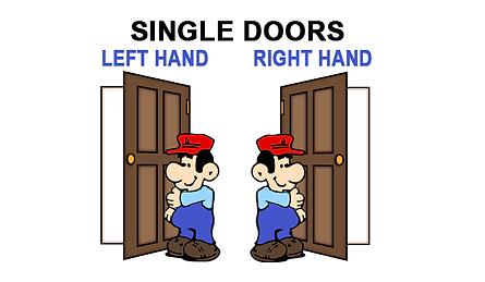 How to determine door handing or swing of single doors