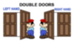 How to determine door handing or swing of double doors