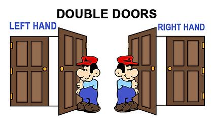 How to determine door handing or swing of double doors