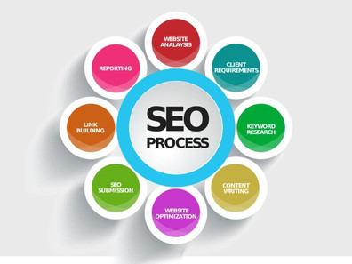 SEO Success Is Quality Trend