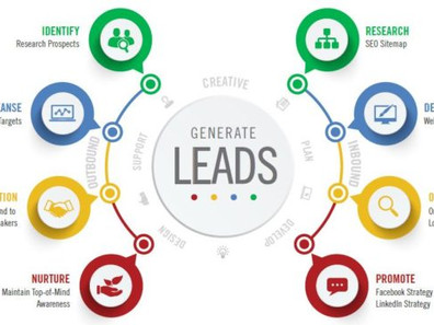10 Best Handy Tips for Generating Leads through Cold-Calling