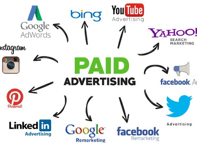 How to Do Best Advertising On Internet With Less Money