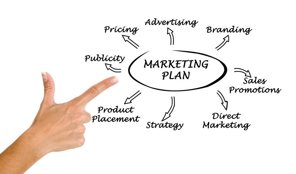 Make Online Marketing Worthwhile