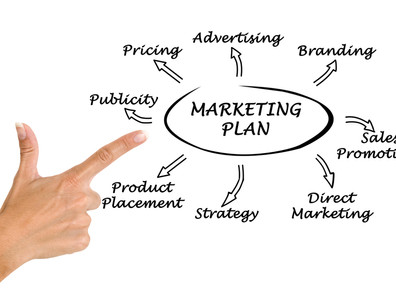 How to Make Online Marketing Worthwhile