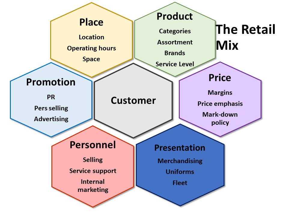 Online Internet Marketing Secrets