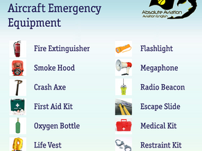 Aircraft Emergency Equipment