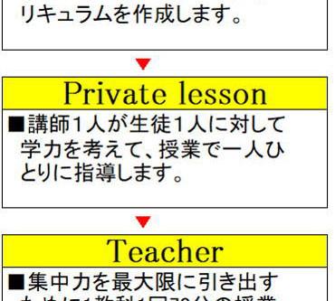 大学受験 / 高校生