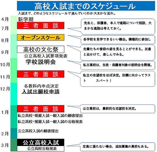 高校入試スケジュール.jpg