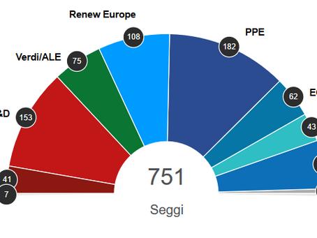 Elezioni europee: primo commento