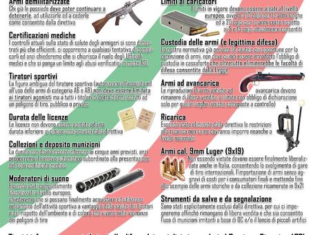 Recepimento direttiva armi: è ora di chiedere