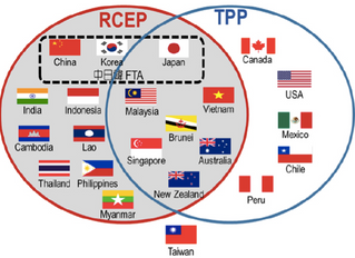 China's role in the process of integrating East Asia. Advancing the RCEP as a counterweight to t