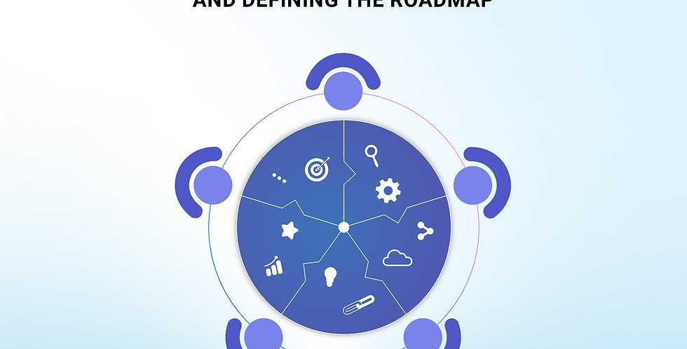 Discovery Workshop: Defining client's priorities and roadmap