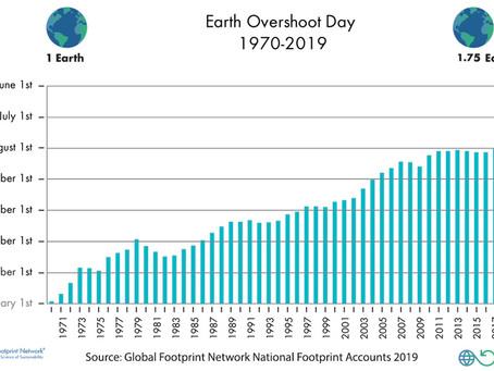 Happy Earth Overshoot Day!