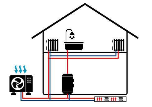 kW Energy Consultants - air source heat pumps are a renewable technology taking from energy from the air year-round to provide heating and hot water with efficiencies of 300-400%