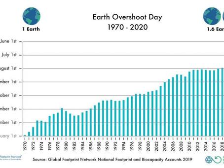 Happy Earth Overshoot Day 2020!