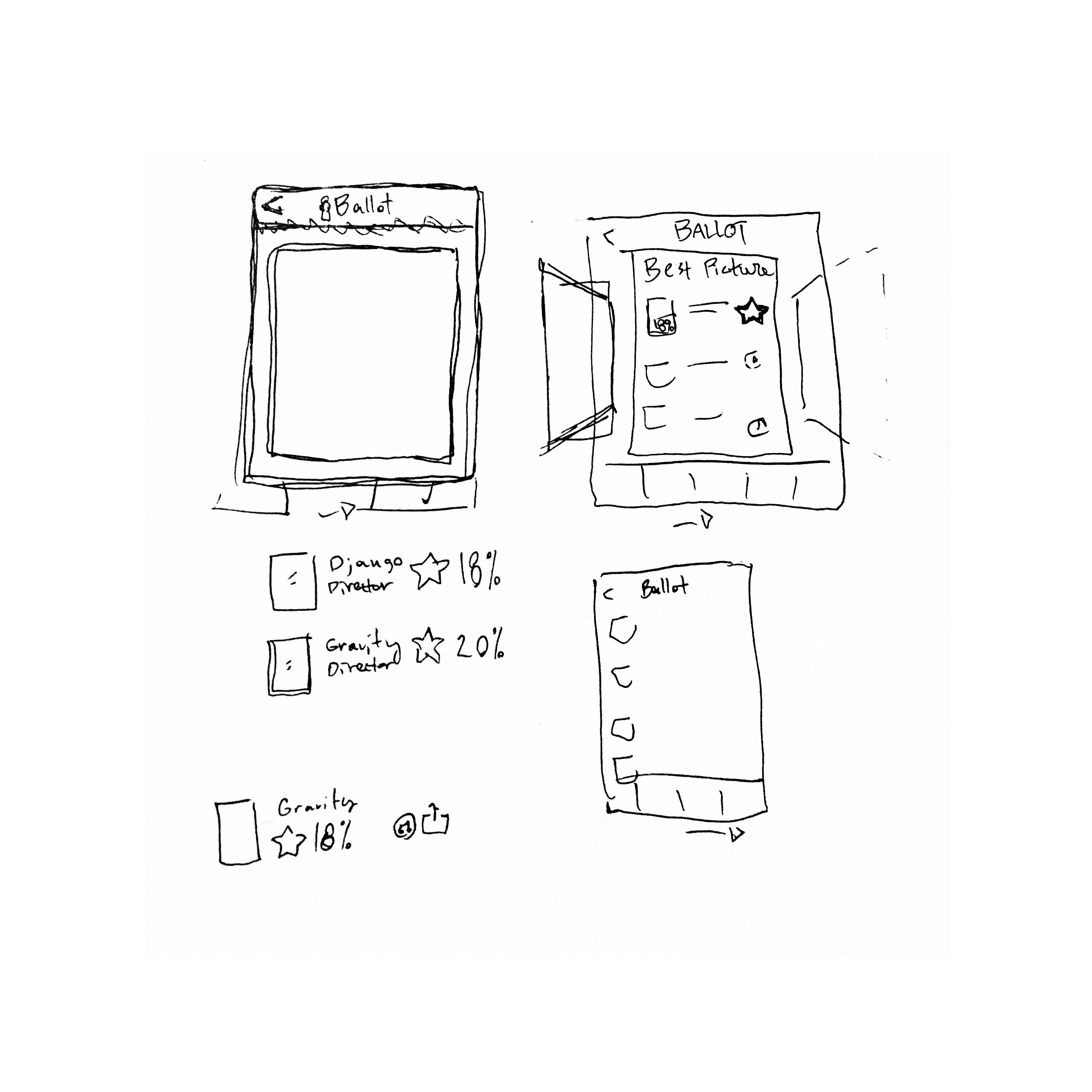 Oscars Vote Prototype Concept 1