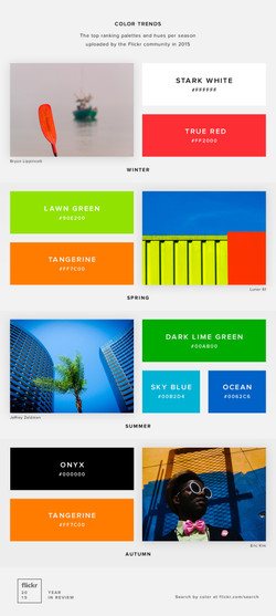 Flickr Year In Review Color Trends