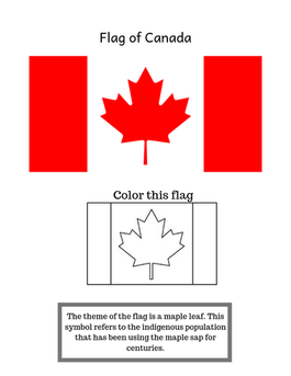 Flags & their Countries
