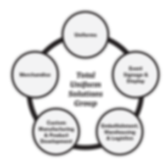 TUS-Solutions-Diagram.png