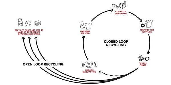 closed-loop-recycling-diagram.jpg