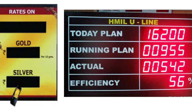 Production & Rate Display Board
