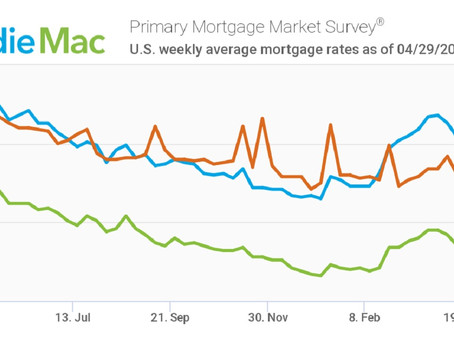 Mortgage Rates Remain Under 3% for Another Week