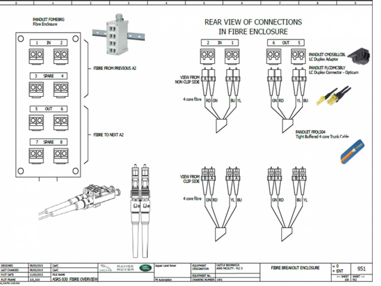 Eplan-Fibre-1600x1200.png