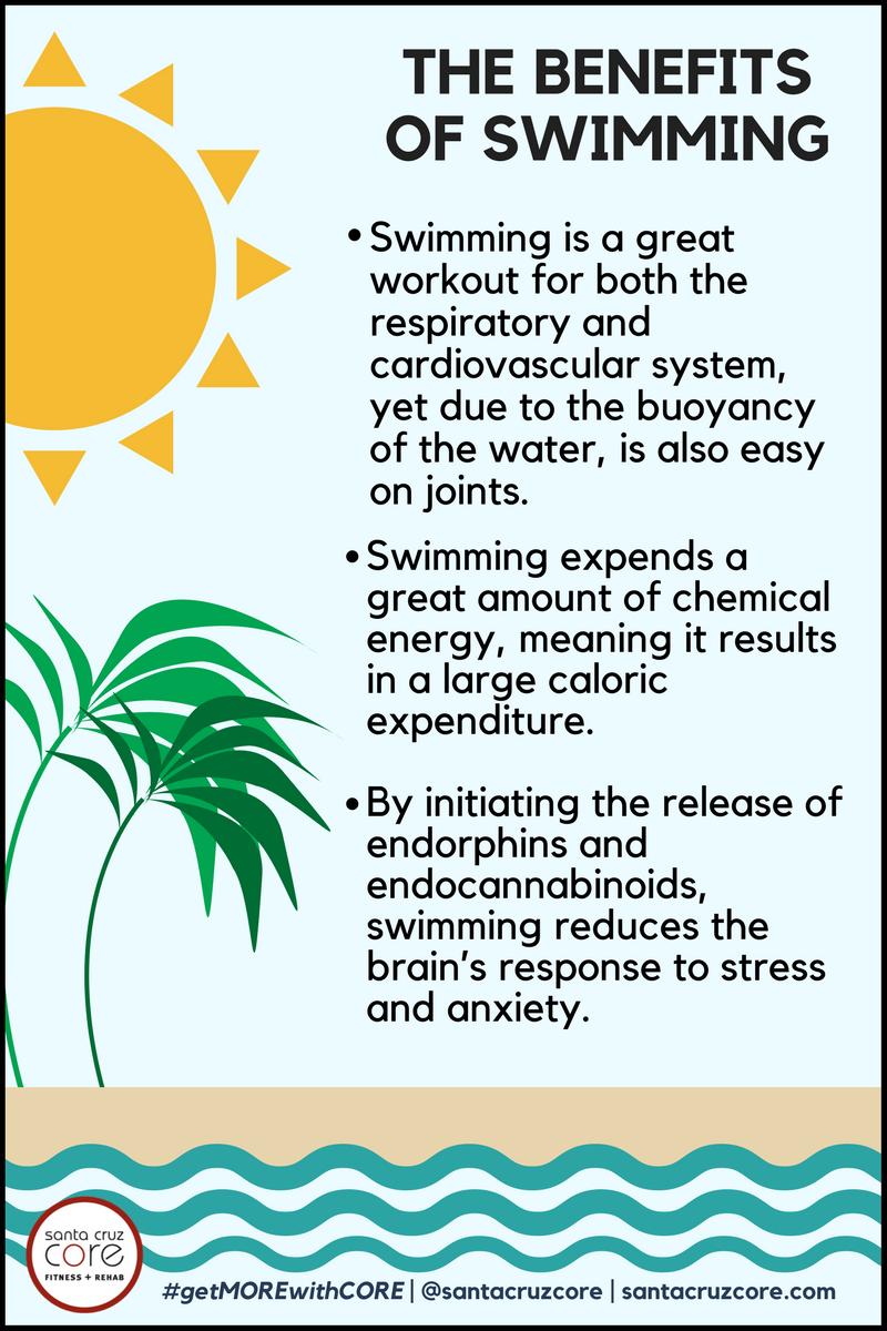 Benefits of Swimming meme