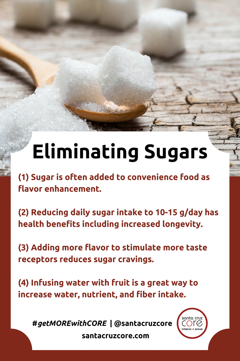 Eliminating Sugars meme