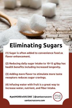 Eliminating Sugars meme