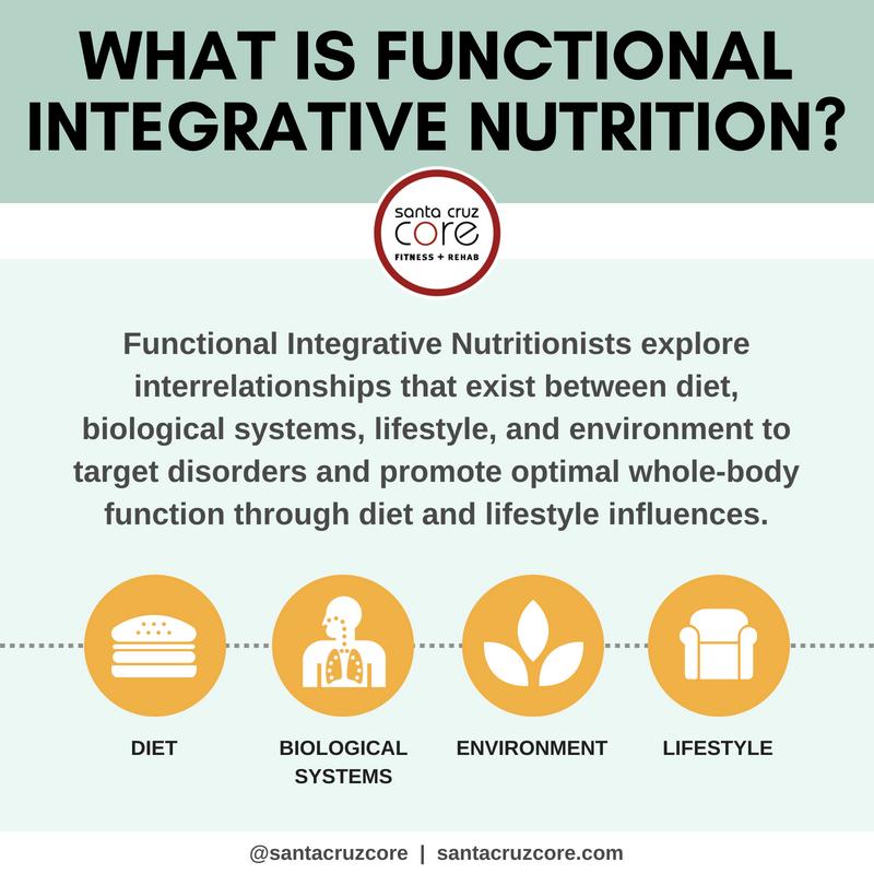 Functional Integrative Nutrition