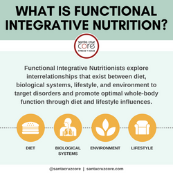 Functional Integrative Nutrition