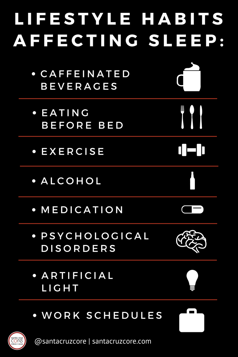 Neurotransmitters of Wakefulness