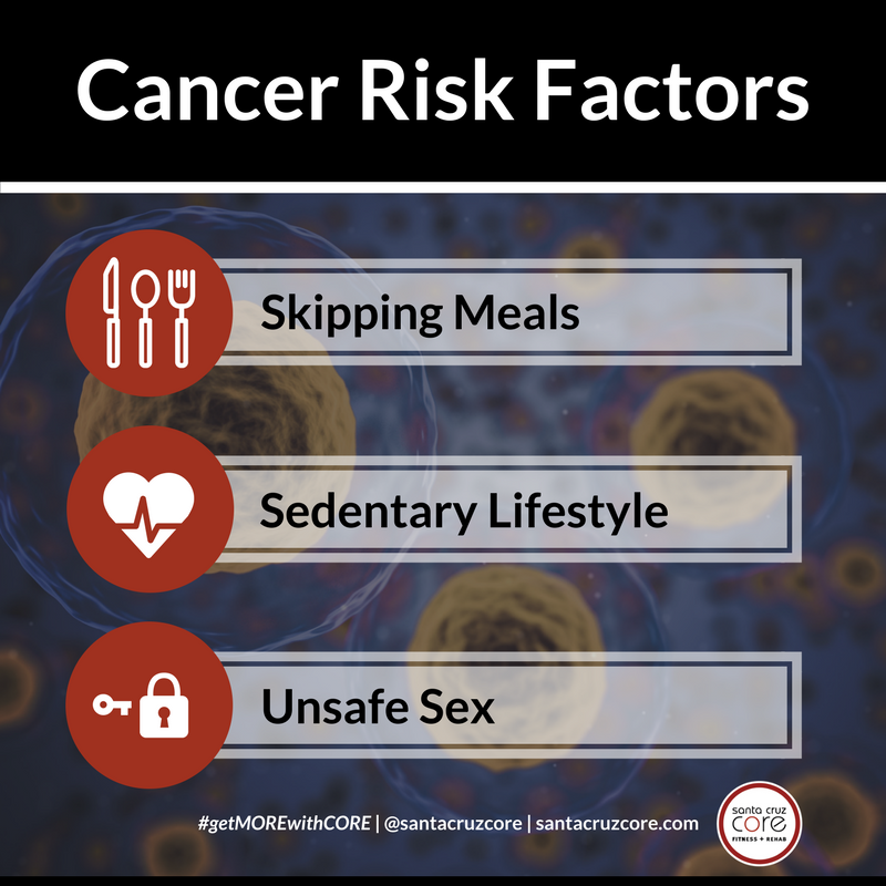 Cancer Risk Factors meme
